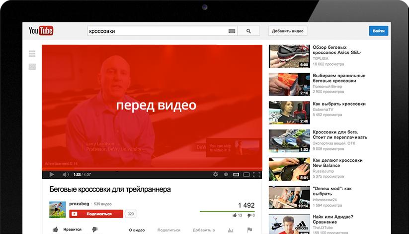 Стоимость размещения рекламы в Youtube, Ютуб